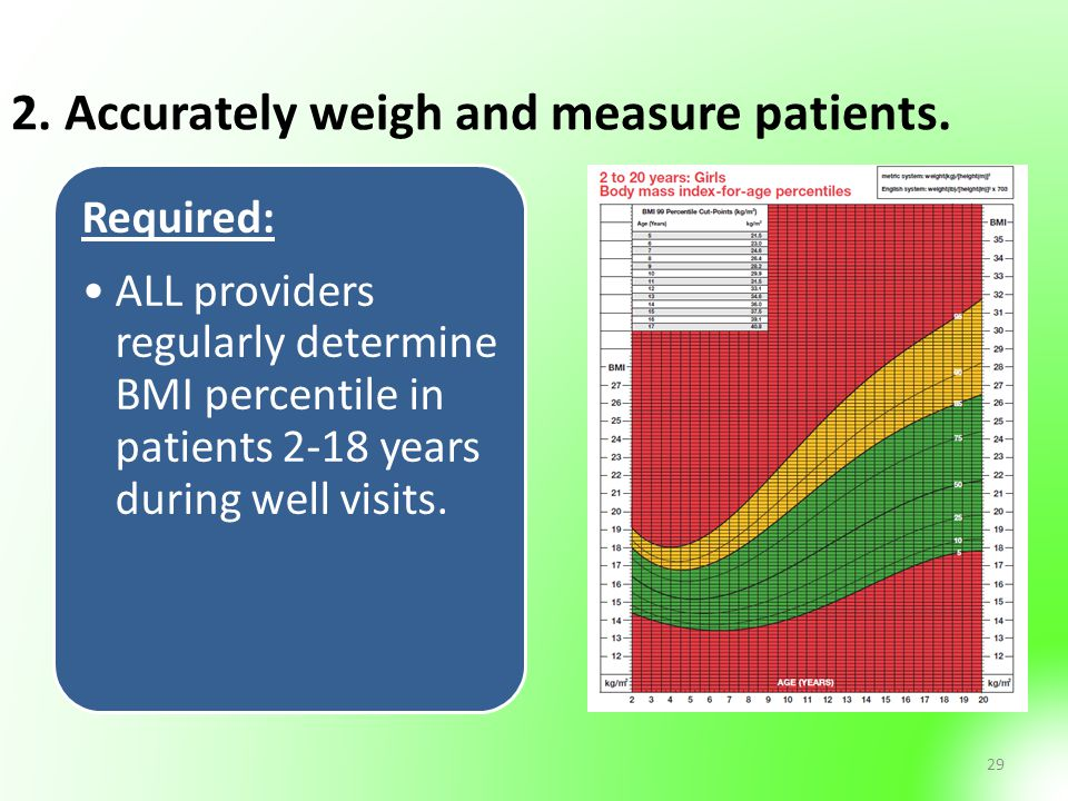 2. Accurately weigh and measure patients.