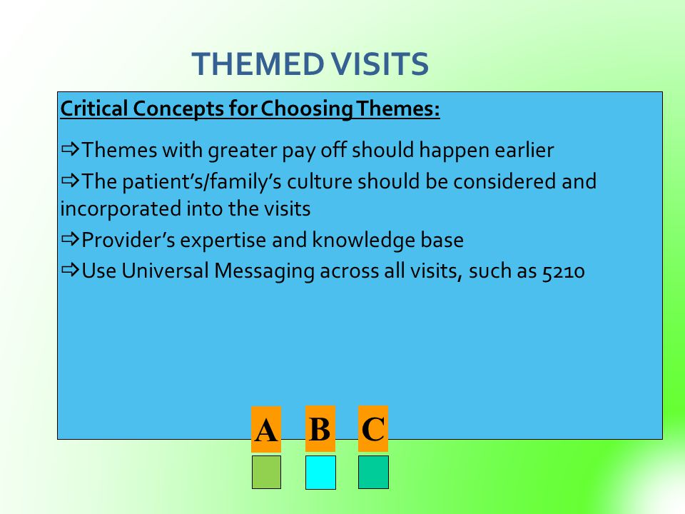 THEMED VISITS A B C Critical Concepts for Choosing Themes: