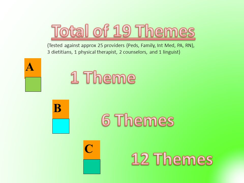 Total of 19 Themes 1 Theme 6 Themes 12 Themes