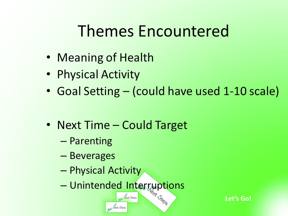 Themes Encountered Meaning of Health Physical Activity