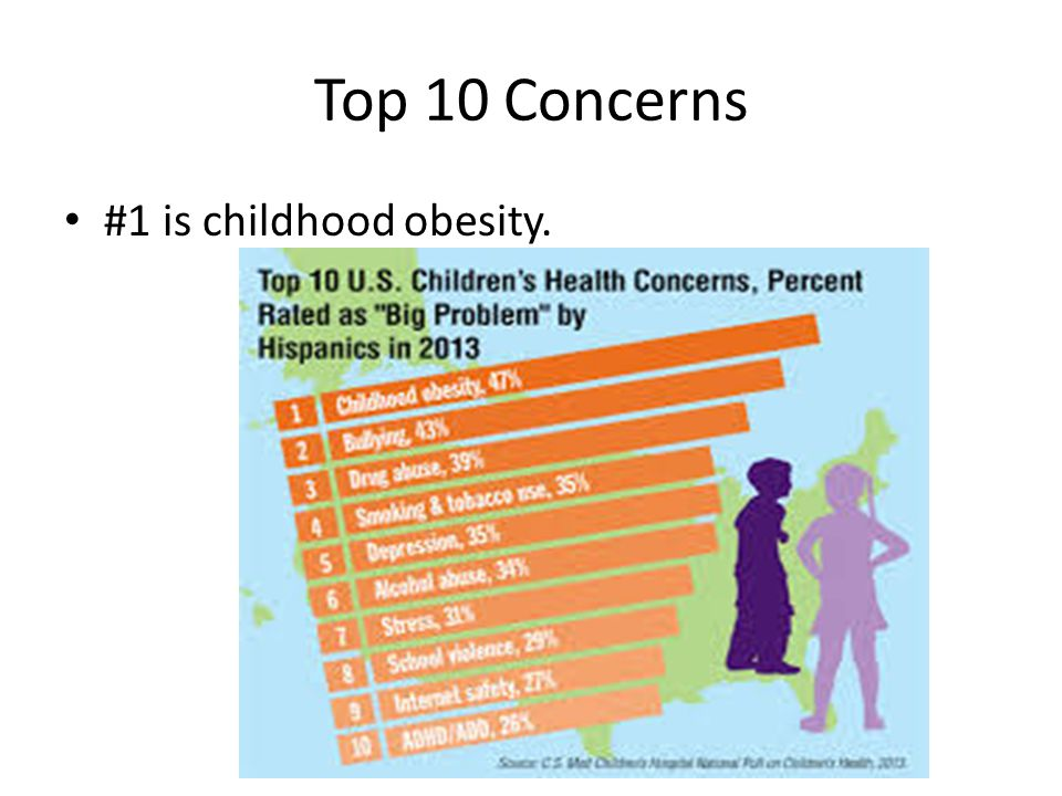 Top 10 Concerns #1 is childhood obesity.