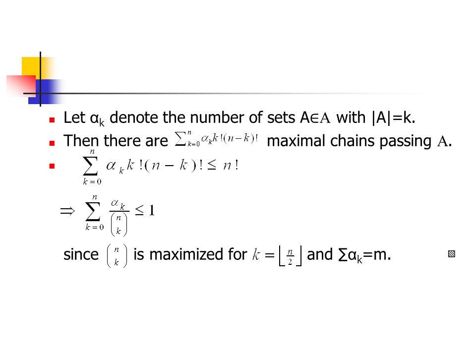 Let αk denote the number of sets A∈ with |A|=k.
