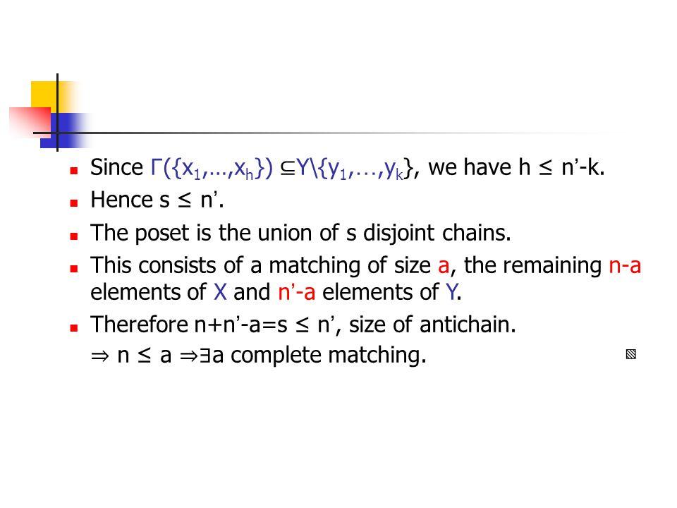 Since Γ({x1,…,xh}) ⊆Y\{y1,…,yk}, we have h ≤ n'-k.