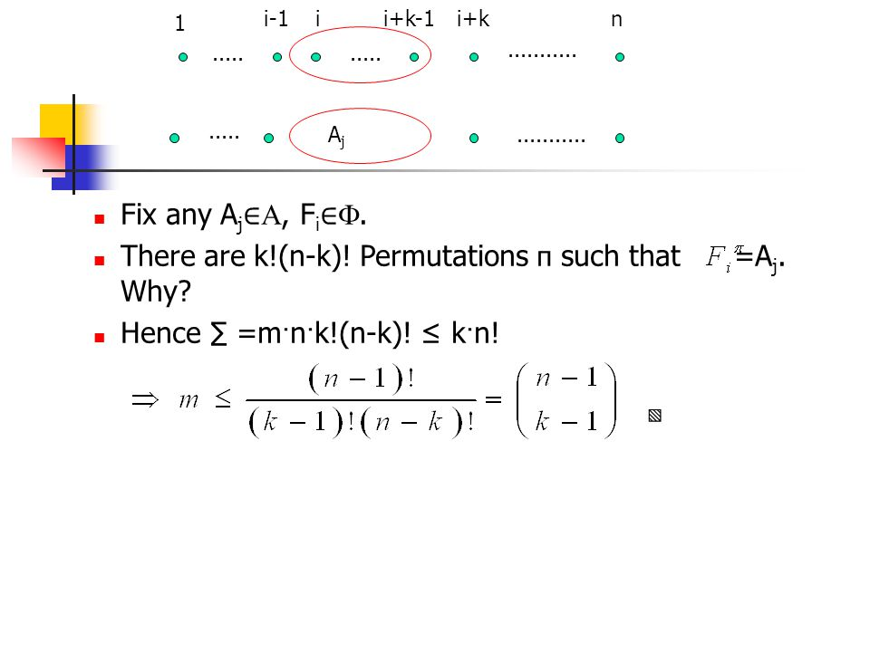 There are k!(n-k)! Permutations п such that =Aj. Why