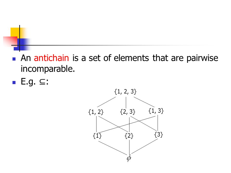 An antichain is a set of elements that are pairwise incomparable.