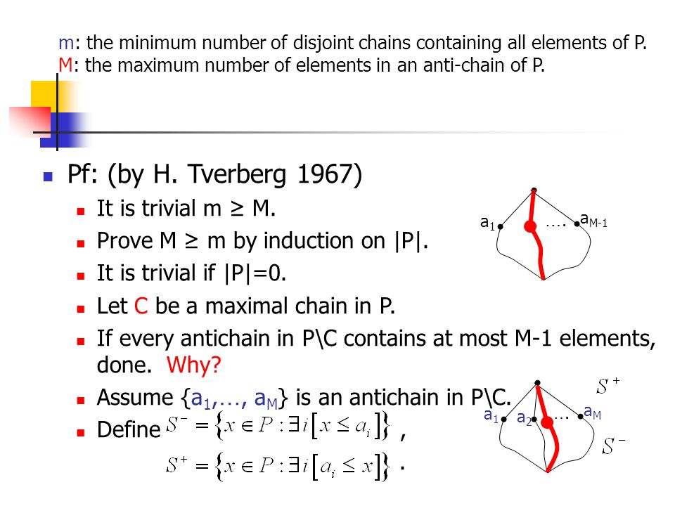 Pf: (by H. Tverberg 1967) It is trivial m ≥ M.