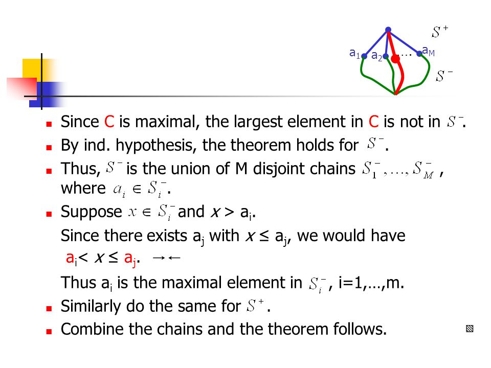 Since C is maximal, the largest element in C is not in .
