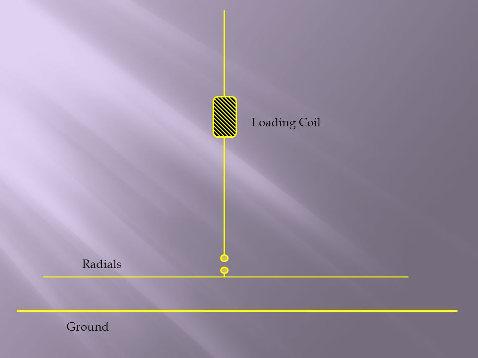 Loading Coil Radials Ground