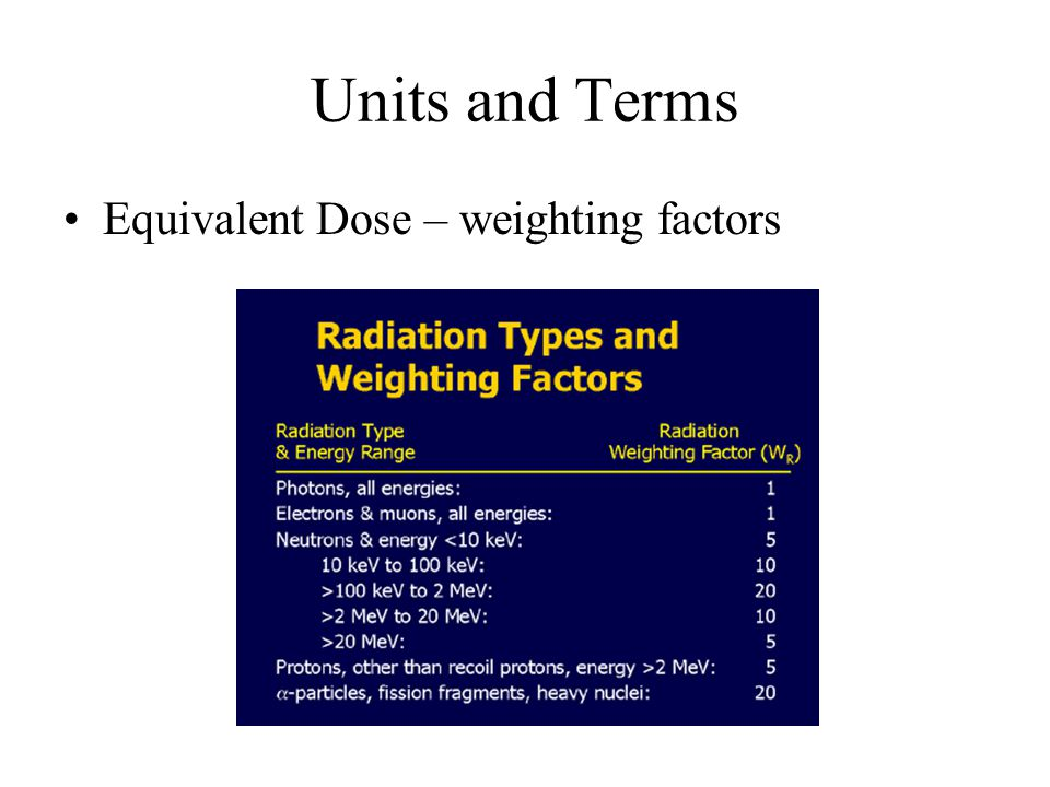 Units and Terms Equivalent Dose – weighting factors