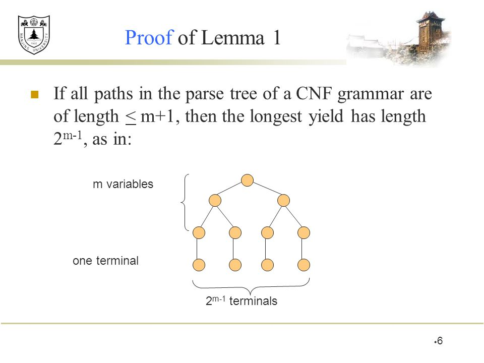 Proof of Lemma 1 If all paths in the parse tree of a CNF grammar are of length < m+1, then the longest yield has length 2m-1, as in: