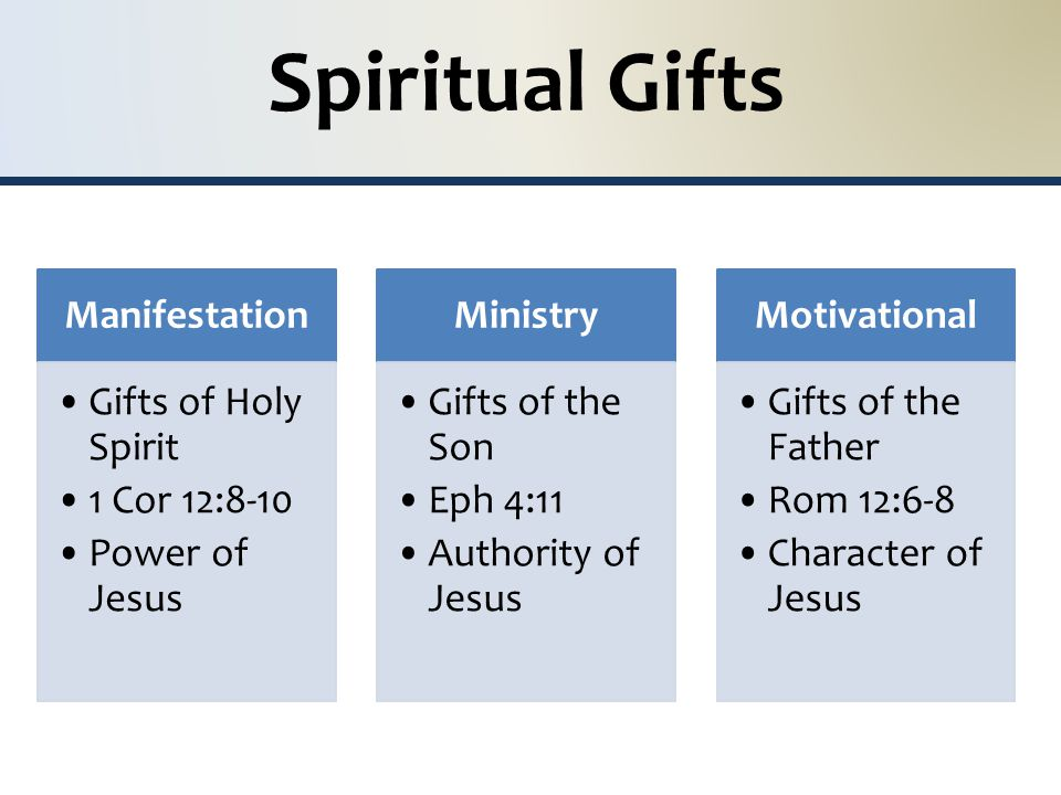 Spiritual Gifts Manifestation Gifts of Holy Spirit 1 Cor 12:8-10