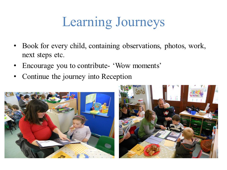 Learning Journeys Book for every child, containing observations, photos, work, next steps etc. Encourage you to contribute- 'Wow moments'