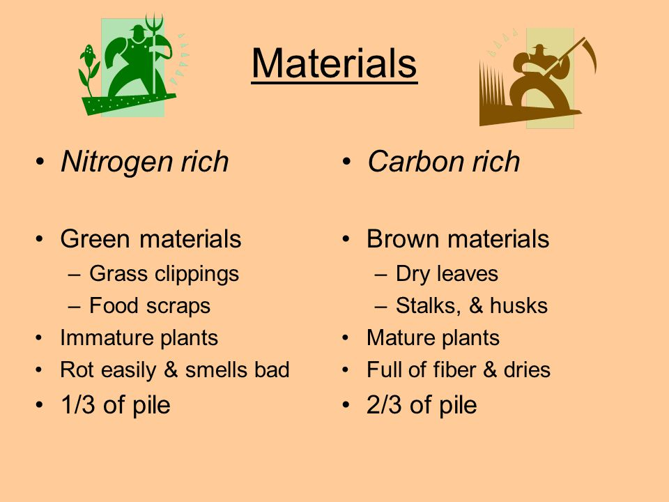 Materials Nitrogen rich Carbon rich Green materials 1/3 of pile