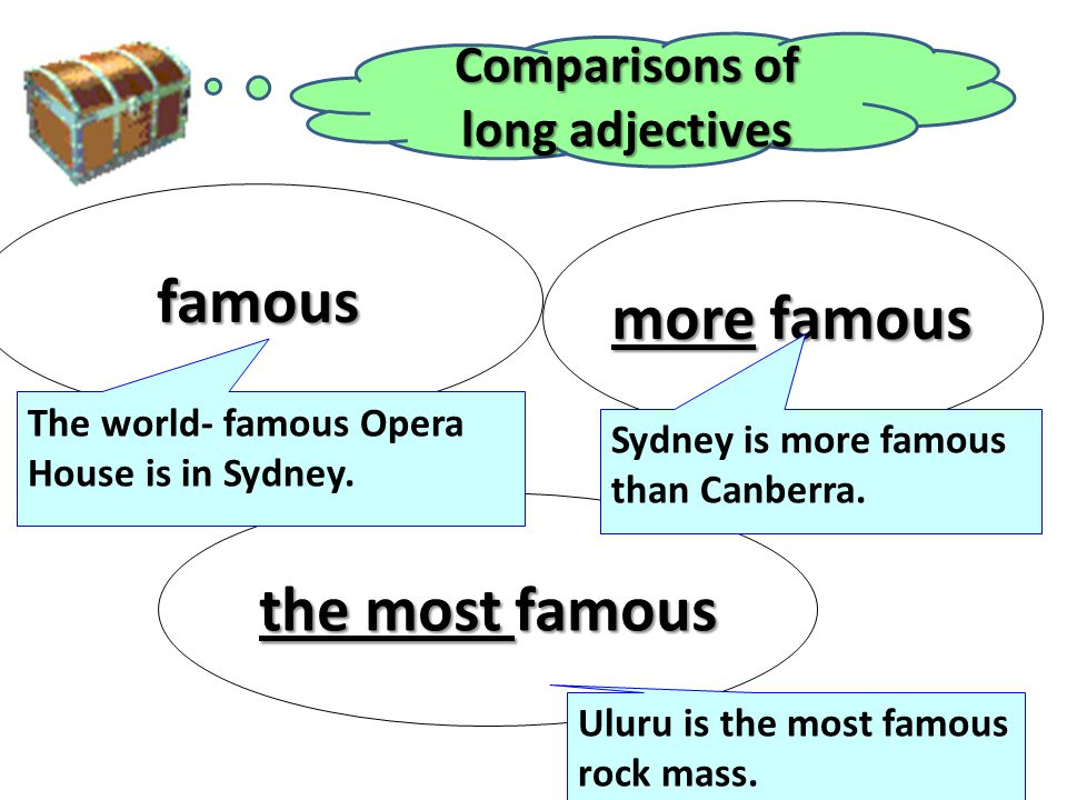 Comparisons of long adjectives