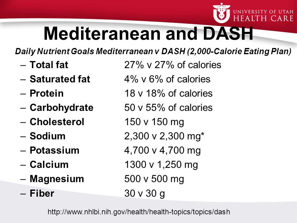 Mediteranean and DASH Total fat 27% v 27% of calories