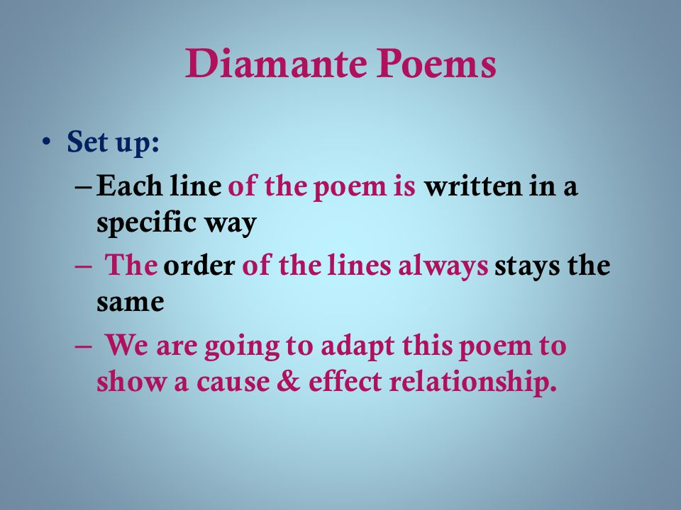 Diamante Poems Set up: Each line of the poem is written in a specific way. The order of the lines always stays the same.