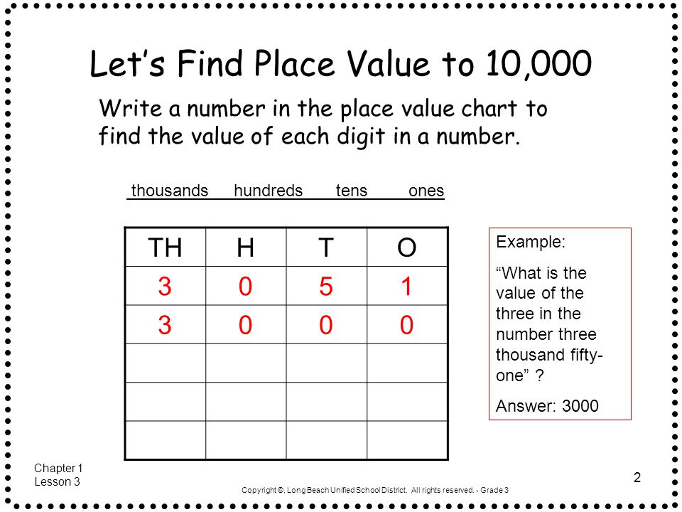 Let's Find Place Value to 10,000