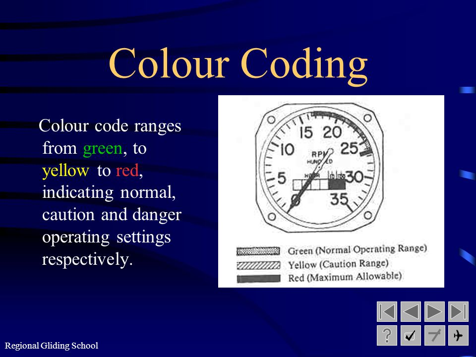Colour Coding Colour code ranges from green, to yellow to red, indicating normal, caution and danger operating settings respectively.