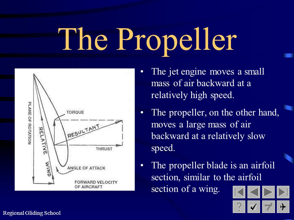 The Propeller The jet engine moves a small mass of air backward at a relatively high speed.