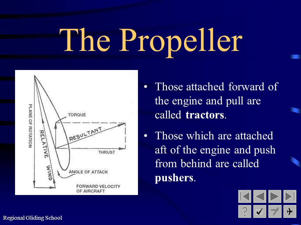 The Propeller Those attached forward of the engine and pull are called tractors.