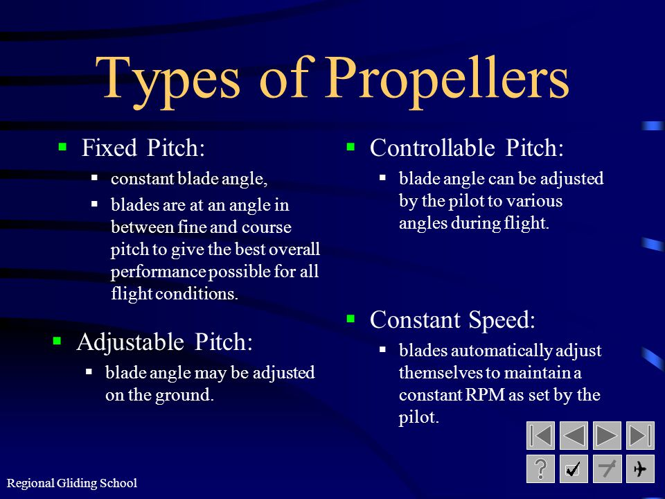 Types of Propellers Fixed Pitch: Controllable Pitch: Constant Speed: