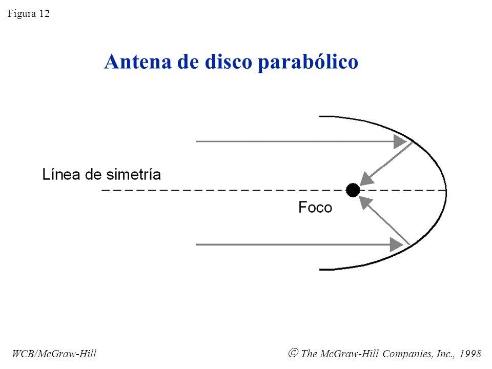 Antena de disco parabólico