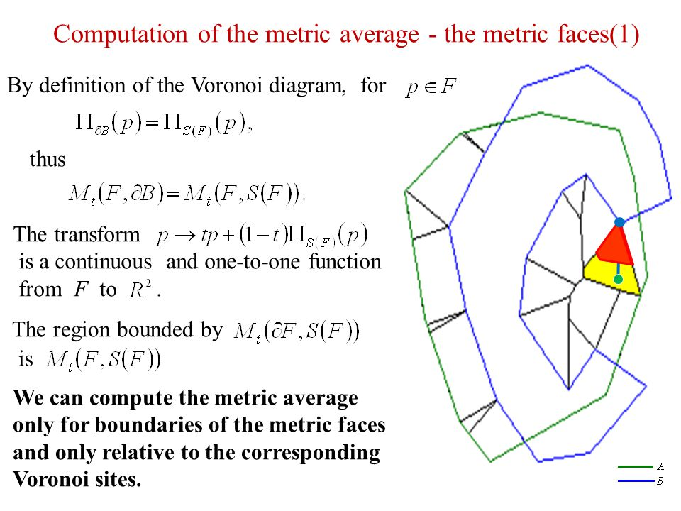 Computation of the metric average - the metric faces(1)