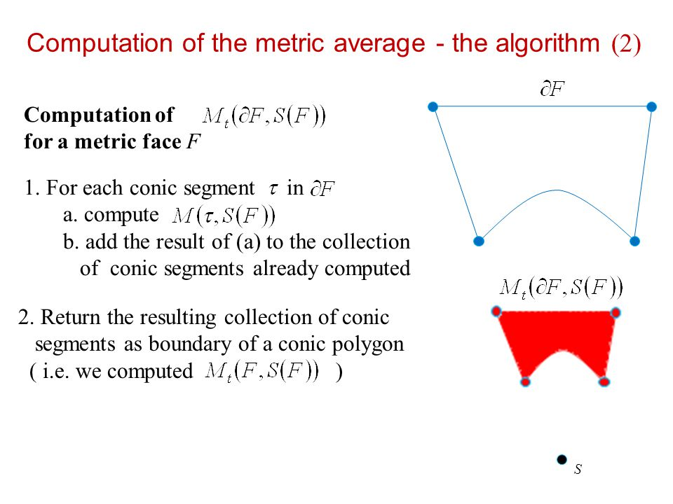 Computation of the metric average - the algorithm (2)