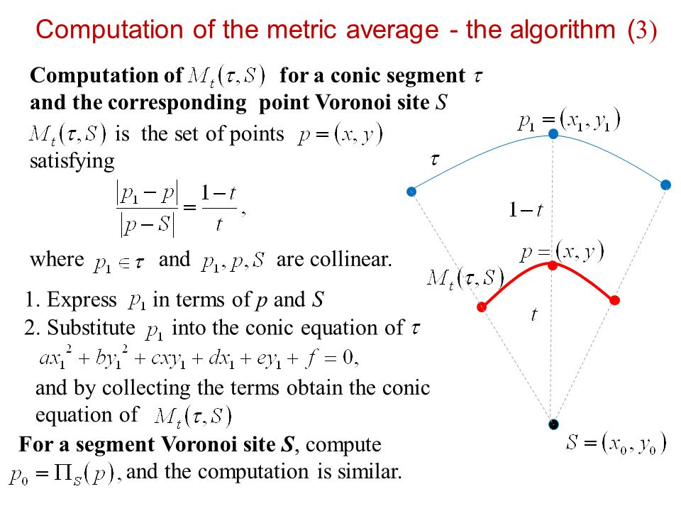 Computation of the metric average - the algorithm (3)