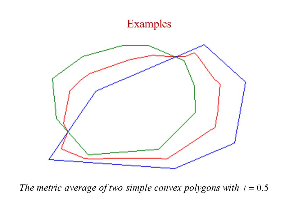 The metric average of two simple convex polygons with