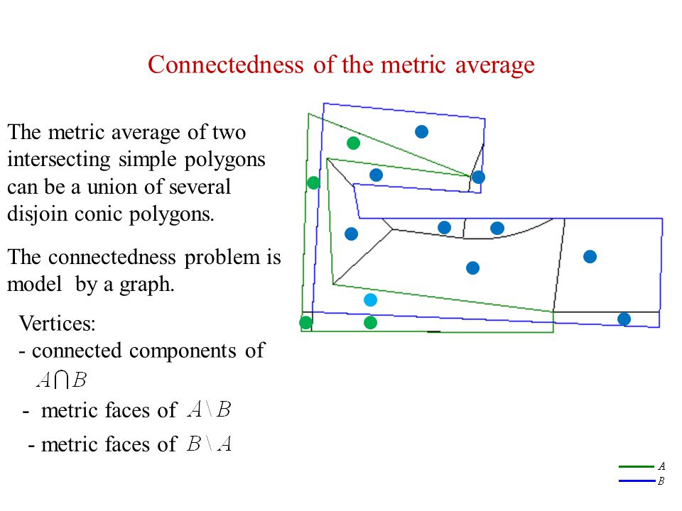 Connectedness of the metric average