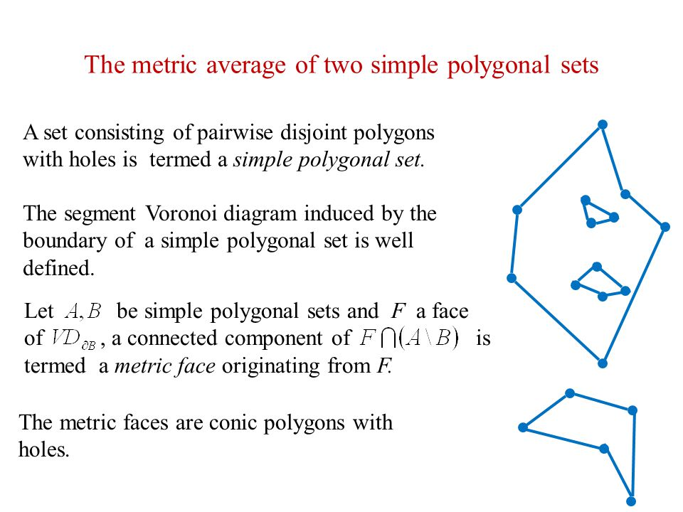 The metric average of two simple polygonal sets