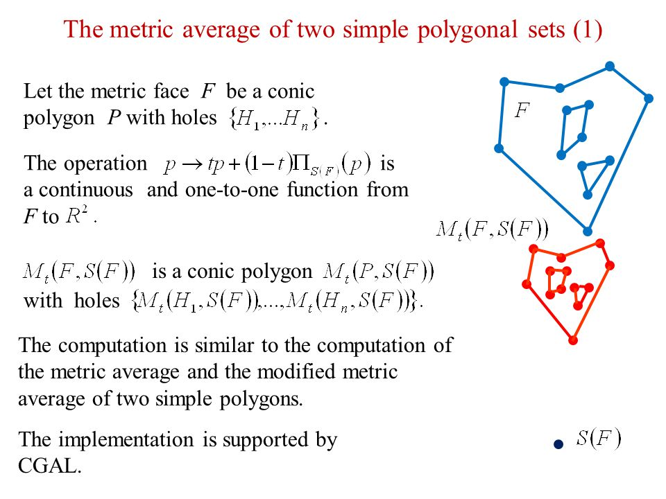 The metric average of two simple polygonal sets (1)