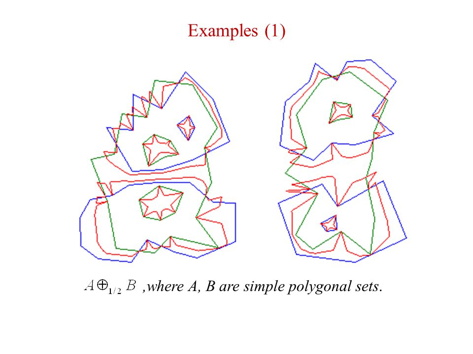 Examples (1) ,where A, B are simple polygonal sets.
