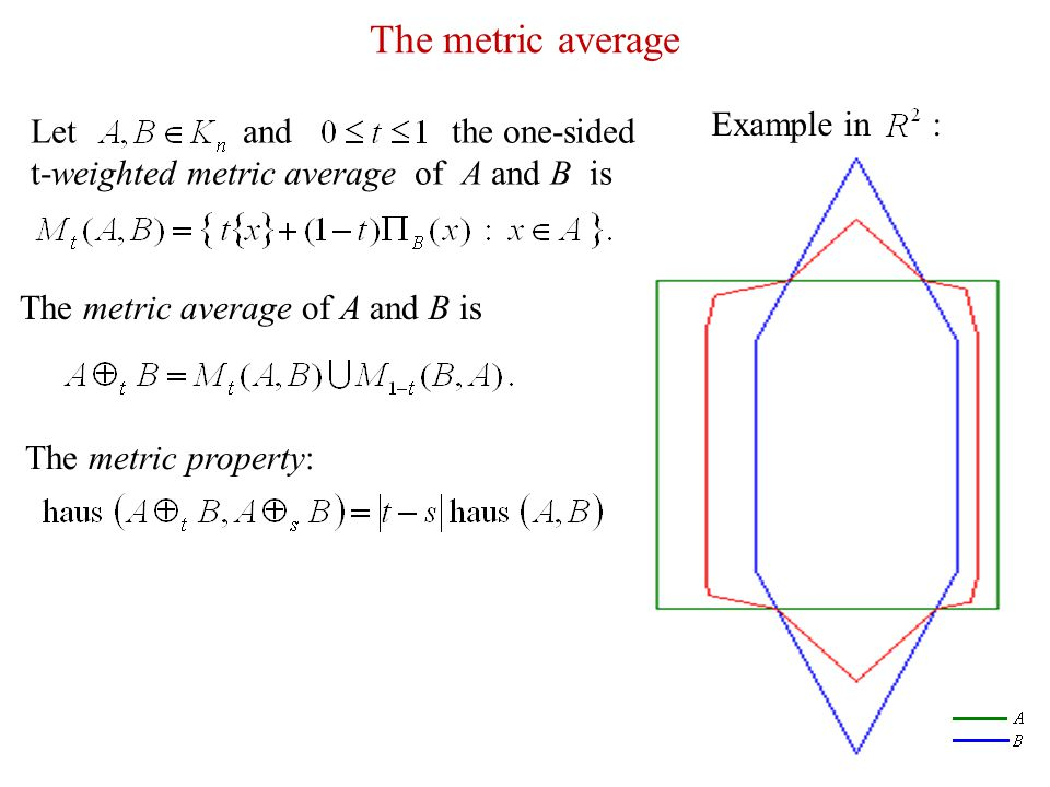 The metric average Example in : Let and the one-sided
