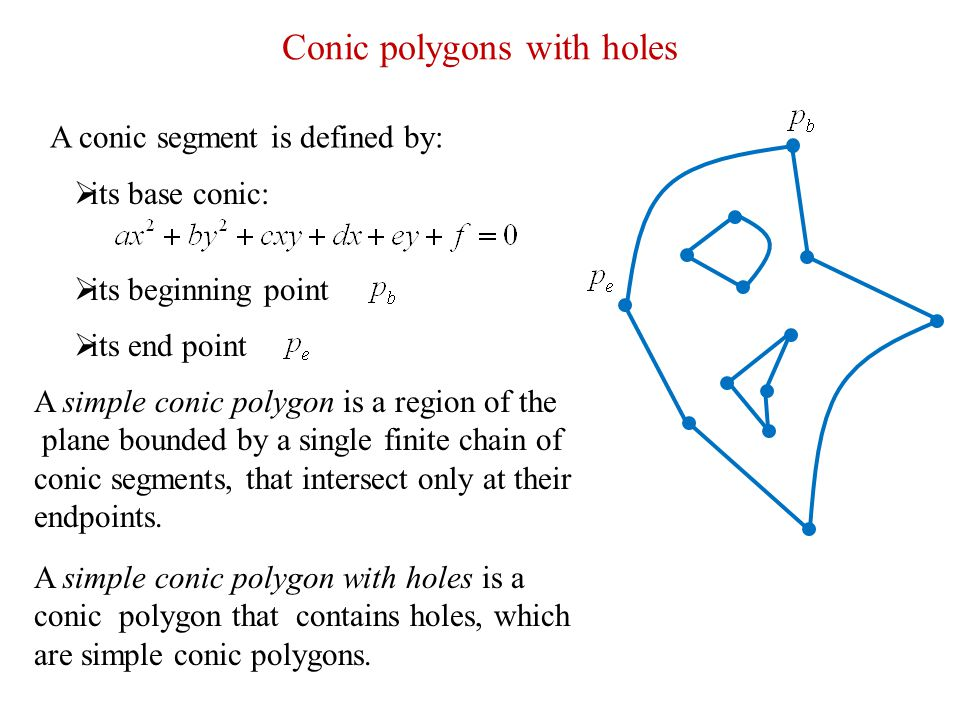 Conic polygons with holes
