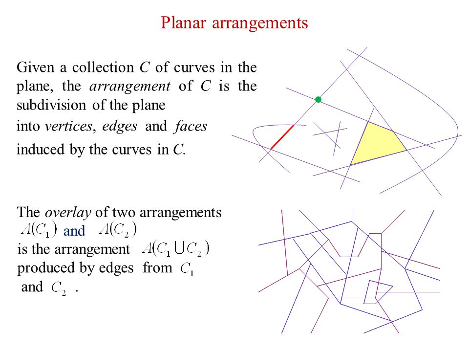 Planar arrangements Given a collection C of curves in the plane, the arrangement of C is the subdivision of the plane.