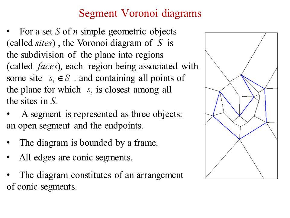 Segment Voronoi diagrams