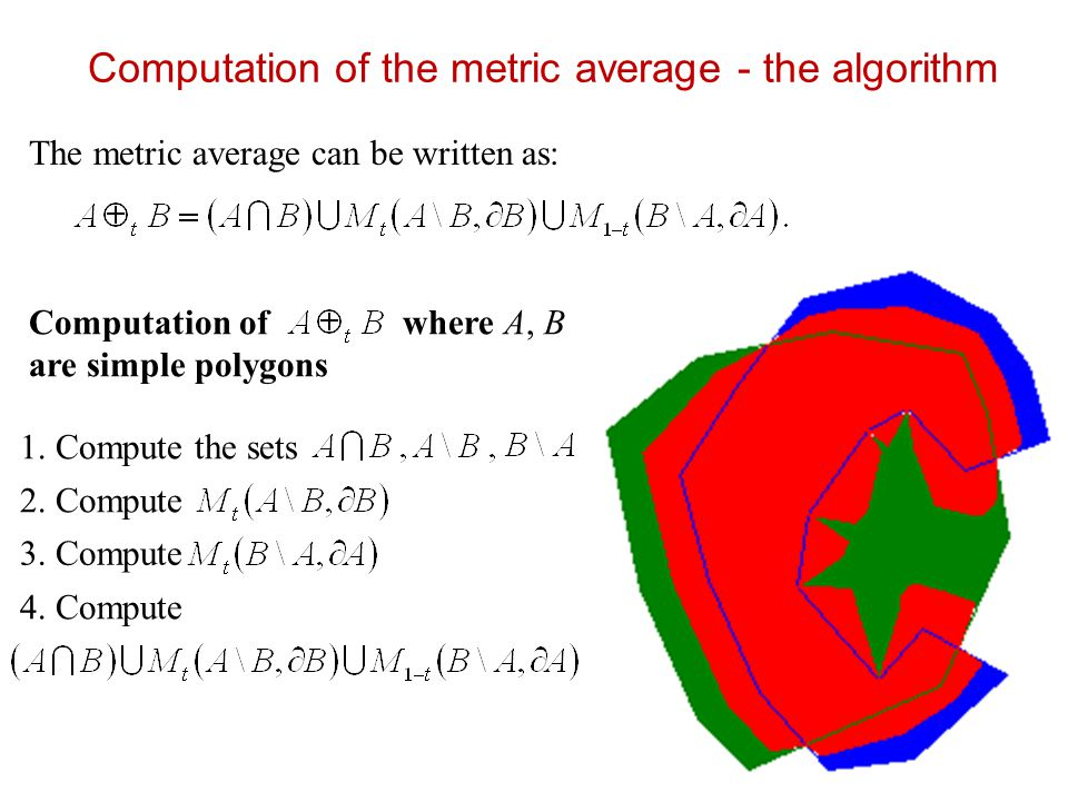 Computation of the metric average - the algorithm