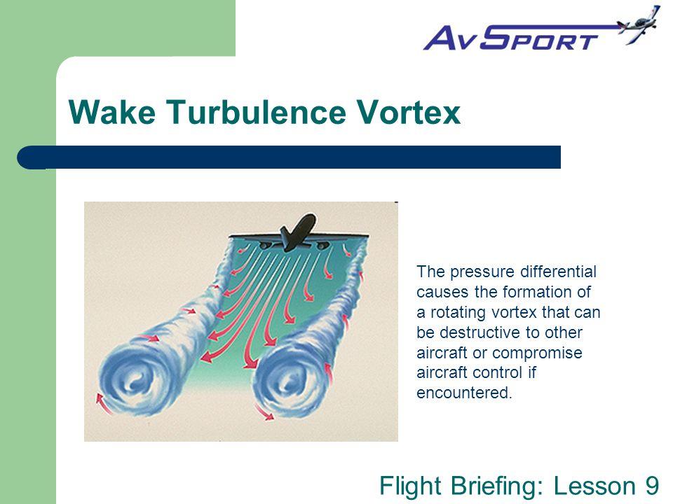 Wake Turbulence Vortex