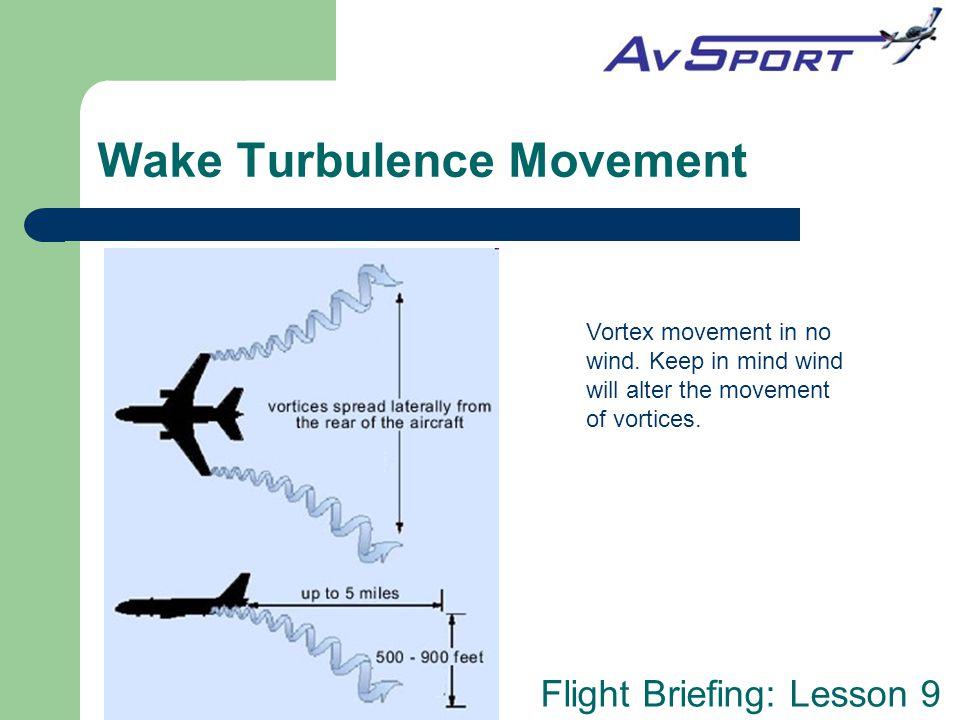 Wake Turbulence Movement