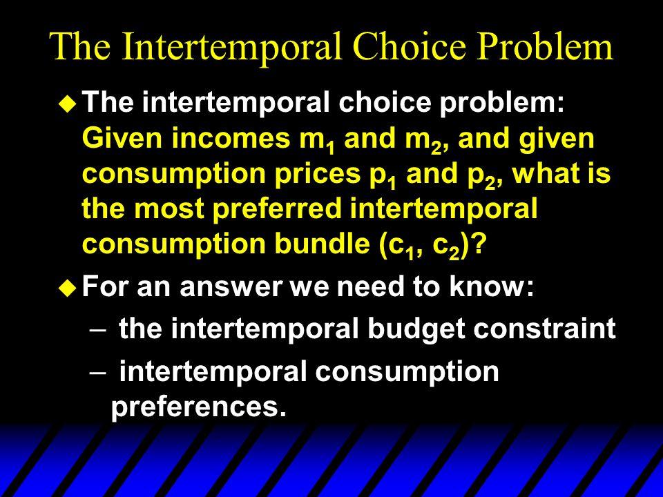 The Intertemporal Choice Problem