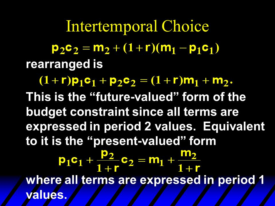 Intertemporal Choice rearranged is