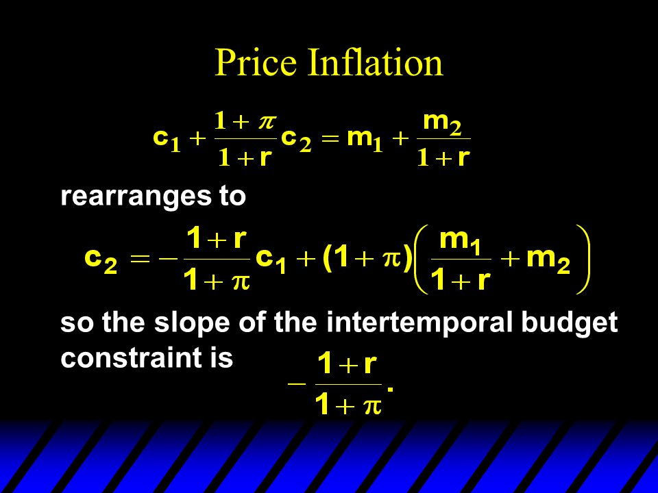Price Inflation rearranges to