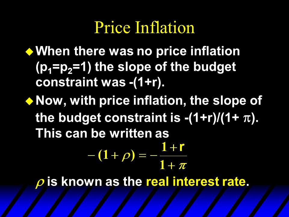Price Inflation When there was no price inflation (p1=p2=1) the slope of the budget constraint was -(1+r).