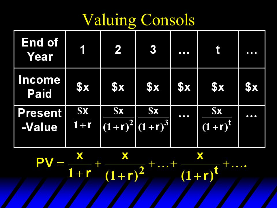 Valuing Consols