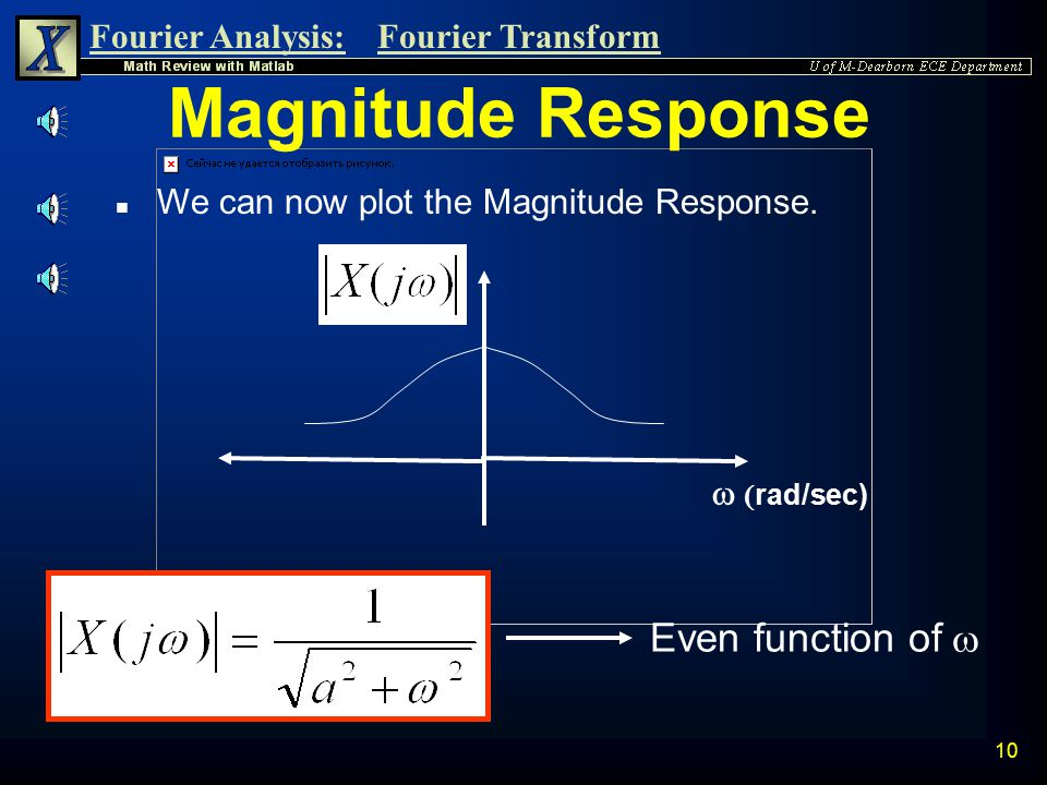 Magnitude Response Even function of w