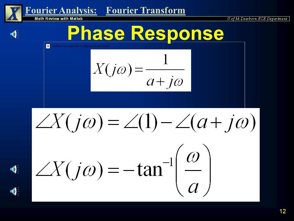 Phase Response