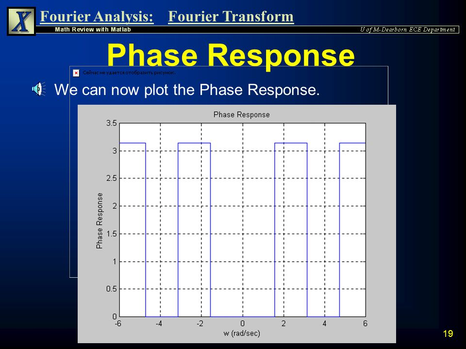 Phase Response We can now plot the Phase Response.