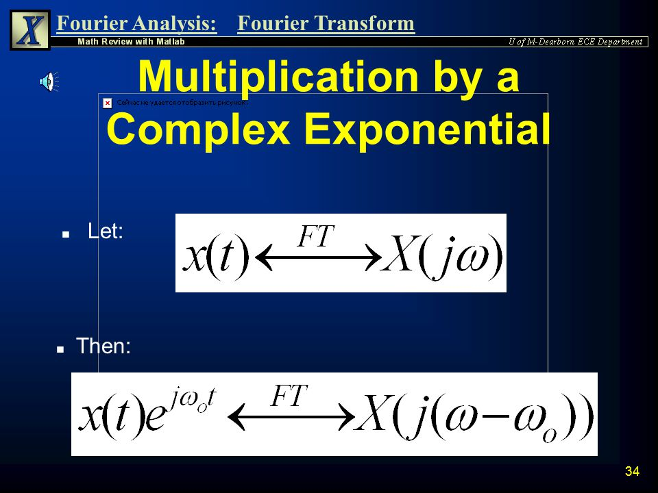 Multiplication by a Complex Exponential